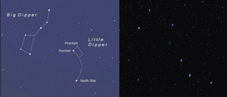 In+the+first+picture+it+is+a+diagram+of++the+big+and+little+dipper.+Do+you+think+you+can+find+the+big+and+little+dipper+in+the+second+image%3F%0A+++++++Images+from%3A%0ALink+1%3A+https%3A%2F%2Fwww.google.com%2Fsearch%3Fq%3Dbig%2Band%2Blittle%2Bdipper%26rlz%3D1CADEAA_enUS761US761%26source%3Dlnms%26tbm%3Disch%26sa%3DX%26ved%3D0ahUKEwiM_rqeqe7WAhWGy4MKHf2UCrwQ_AUICigB%26biw%3D1653%26bih%3D860%26safe%3Dactive%26ssui%3Don%23imgrc%3DNQLqIQA_cJWuiM%3A%0A%0ALink+2%3A%0Ahttps%3A%2F%2Fwww.google.com%2Fsearch%3Fq%3Dbig%2Band%2Blittle%2Bdipper%26rlz%3D1CADEAA_enUS761US761%26source%3Dlnms%26tbm%3Disch%26sa%3DX%26ved%3D0ahUKEwiM_rqeqe7WAhWGy4MKHf2UCrwQ_AUICigB%26biw%3D1653%26bih%3D860%26safe%3Dactive%26ssui%3Don%23imgrc%3DFtIwcImuEsK8zM%3A