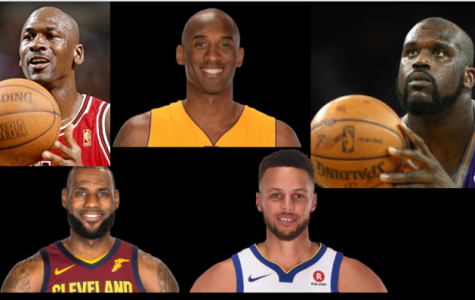 These are the top 5 NBA basketball players that are on my list