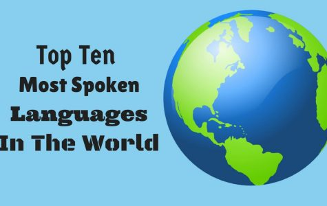 🗣 Top 10 Most Spoken Languages In the World 🗣