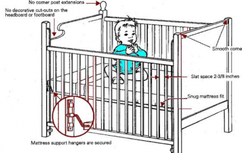Steps to Reduce the Risk of Suffocation of Babies