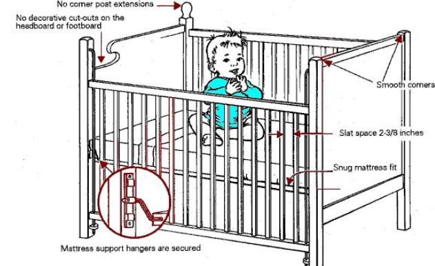Safe+Crib