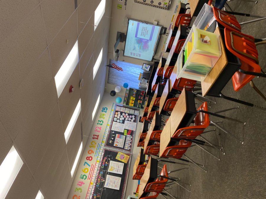 Sixth Grade Math Room