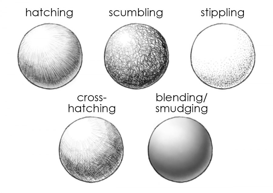 These are the drawing techniques you can use.